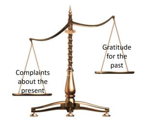 Gratitude Balance